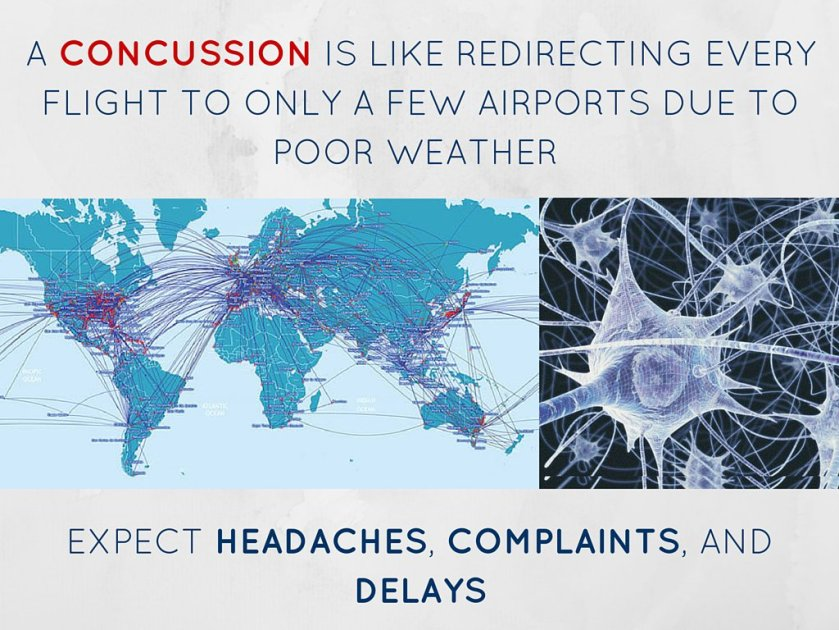 concussion-like-flights