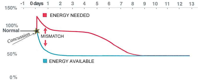 energy-scale