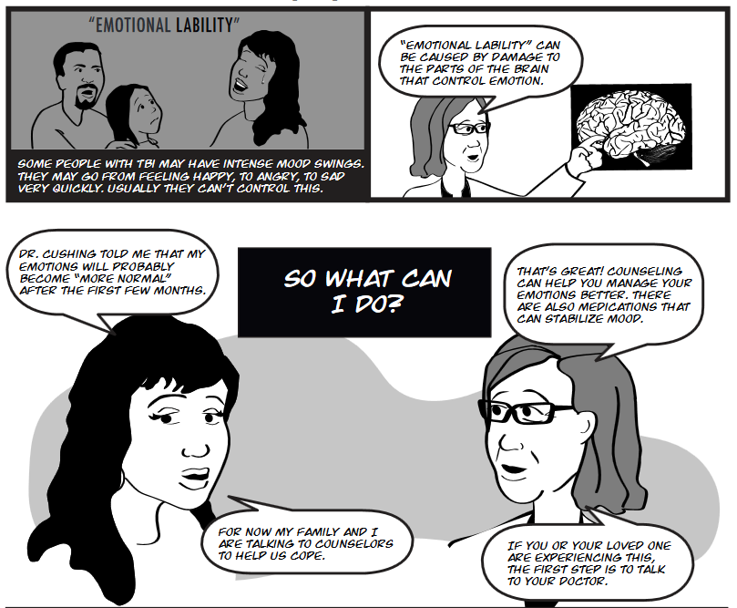 Emotional Changes After TBI Infocomic
